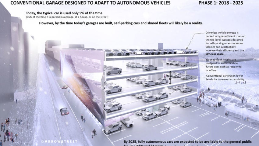 How the self driving car could eliminate the parking for Self auto niortais garage automobiles niort