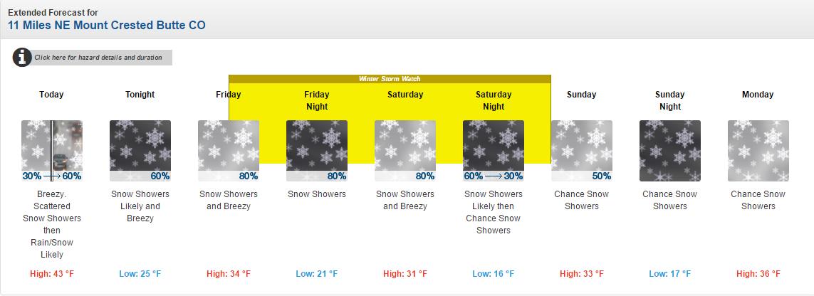 Spring Colorado snows