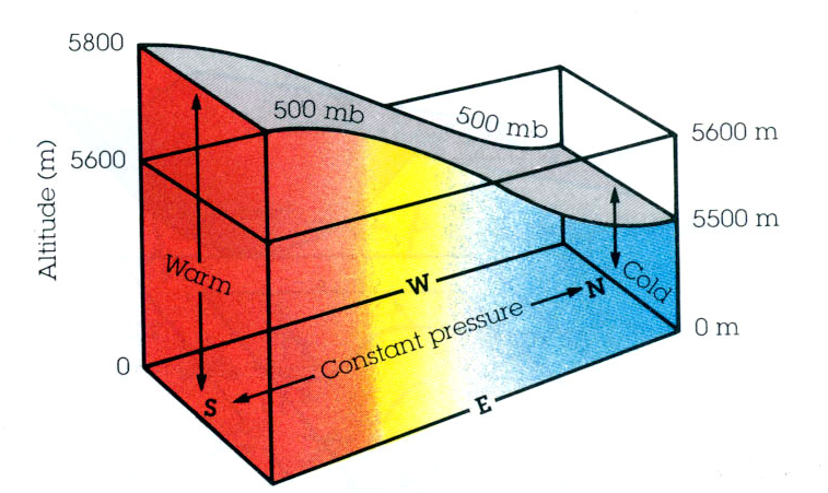 Thickness of the Atmosphere As Related To Temperature