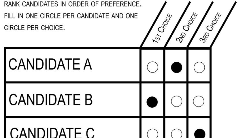 Ballot Questions For Rhode Island