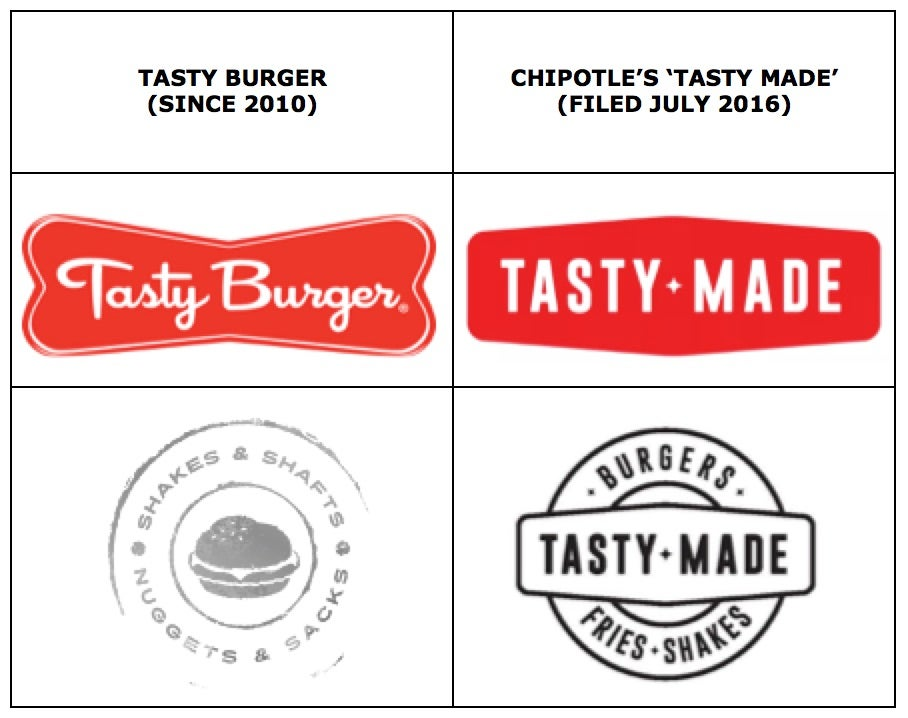A side-by-side comparison of the company's logos provided by Tasty Burger.