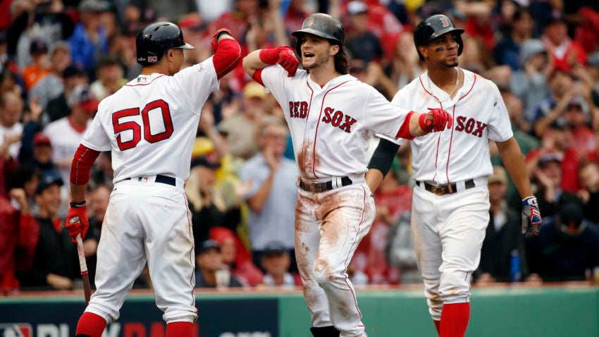 When key red sox players could become free agents voltagebd Images