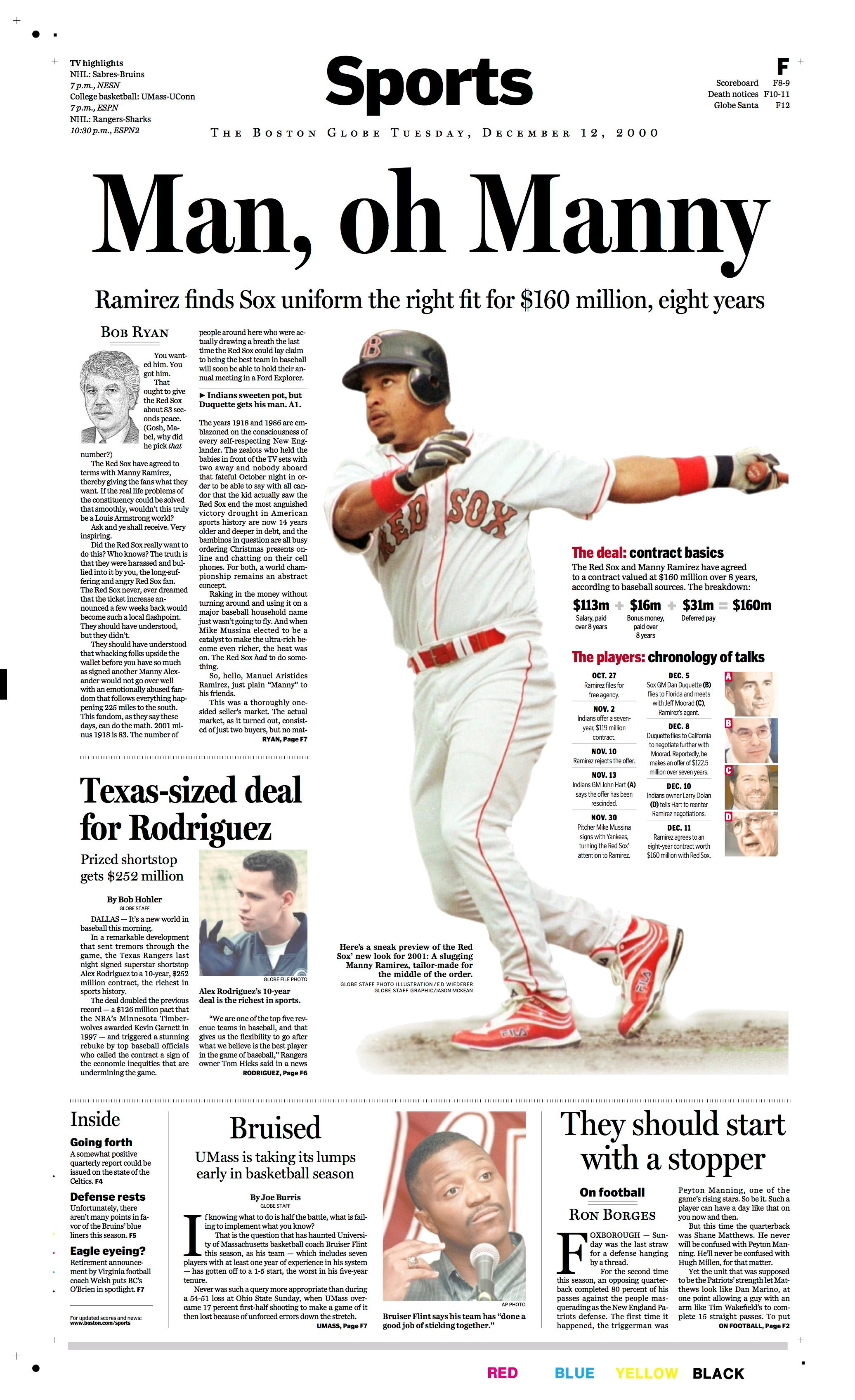The Boston Globe sports section from Dec. 12, 2000, announcing the Red Sox signing of Manny Ramirez.