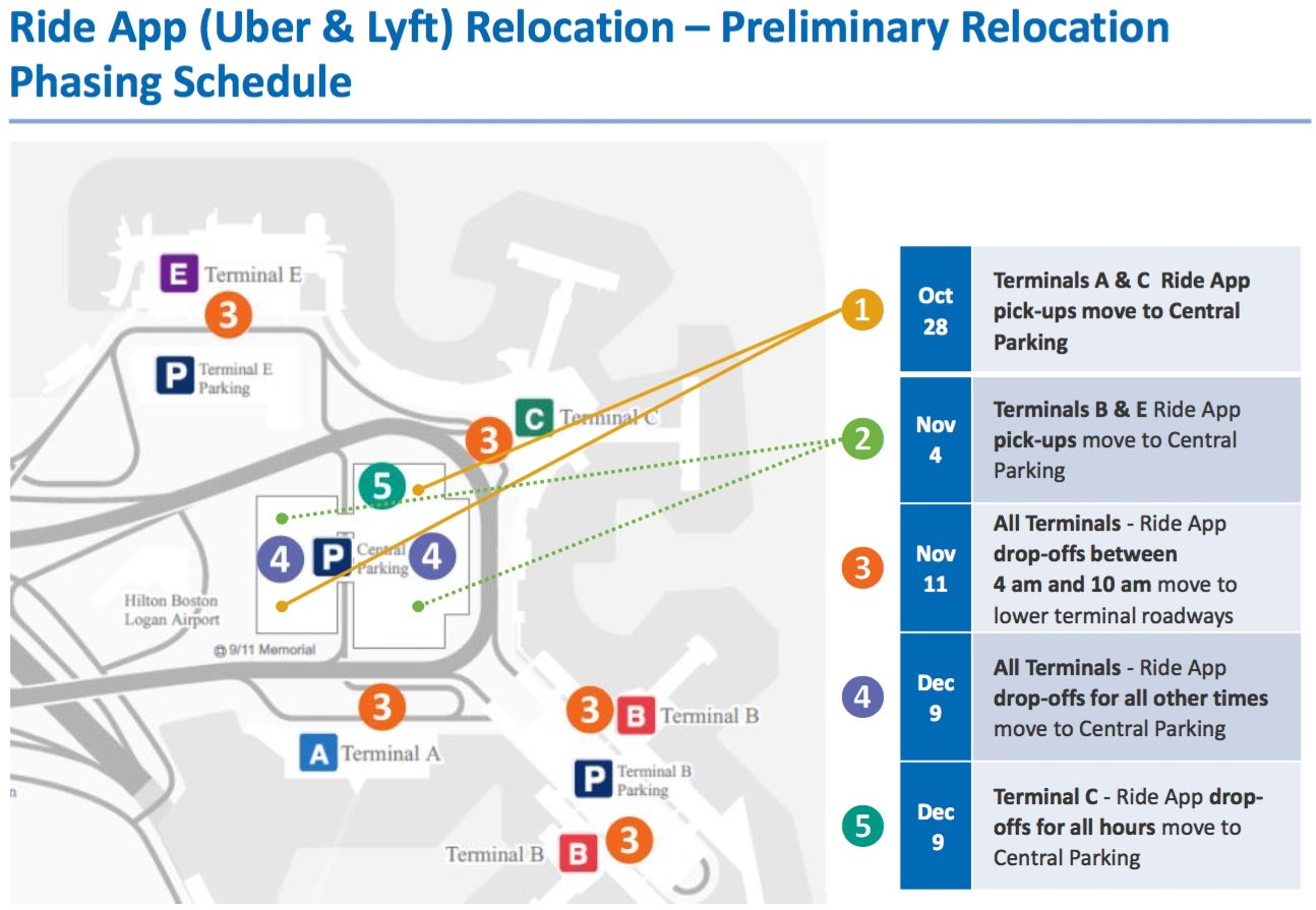 What travelers should know about Logan Airport\'s new Uber ...